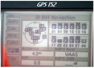 GPS terminal onboard, showing satellites within area. WAAS or wide area augmentation system shows that accuracy should be within 5-7m.